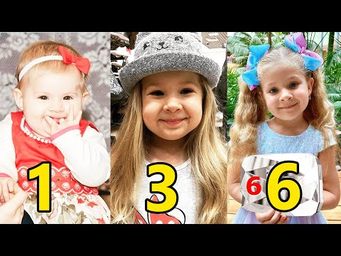 Kids Diana Show (Diana Roma Show ) Transformation - From 0 To 6 Years Old from YouTube · Duration:  1 minutes 54 seconds