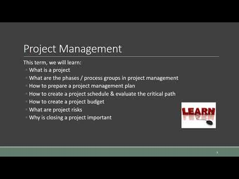 Chapter 1 Modern Project Management