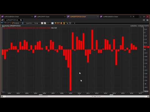 Bank of Japan Decision & Trading Strategies for JPY