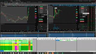 500 Profit Day Trading | Slow Day