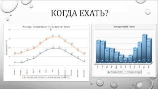 Путеводитель - Общая информация о Риме(, 2014-09-16T03:14:12.000Z)