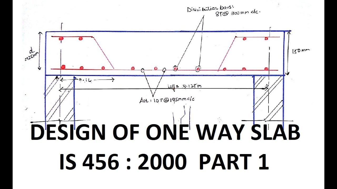 DESIGN OF ONE WAY SLABS as per IS 456 | Worked Step by Step | Limit State  Design | Mumbai University
