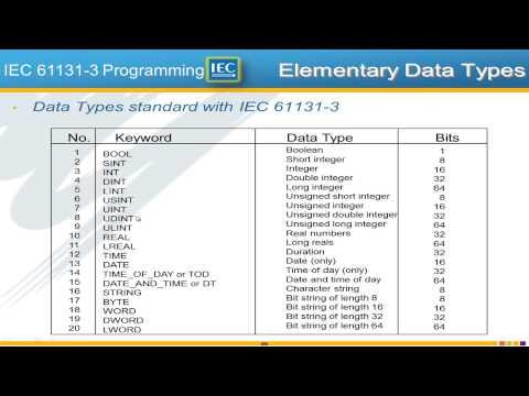3 1 IEC 61131-3 Programming Overview (IEC 61131-3 Basics