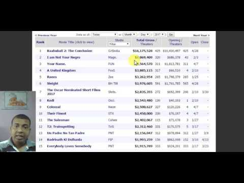 Bahubali 2 Is Number 1 Position In USA Limited Release