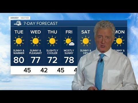 Temperatures warming up the next few days