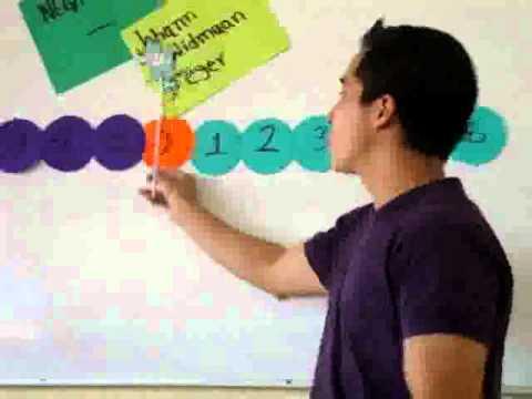 Material did ctico n meros con signo para for Actividades para el salon de clases de primaria