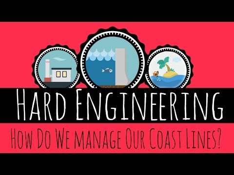 Hard Engineering - How Do We Manage Our Coastlines - GCSE Geography