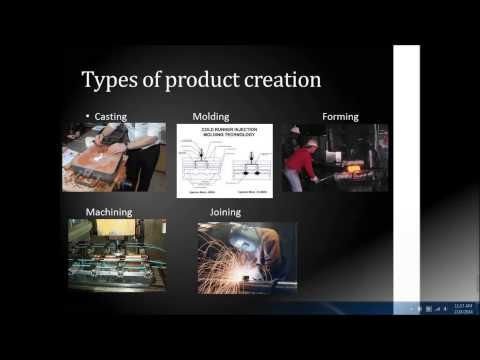 Manufacturing and Private Labeling Products for Amazon Part 4: Designing Your Product
