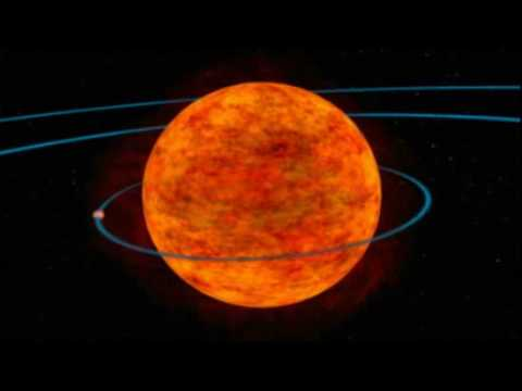 How the sun will die : and what happens to earth?