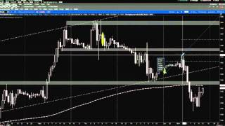 Best Forex Strategy 2016 review