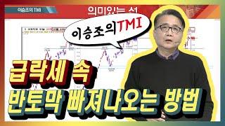 [이승조의 TMI] 외국인 10거래일 연속 매도세에 기관도 합세… 급락 못 막을까? / (증시, 증권)