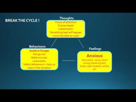 CBT Self Help for Anxiety