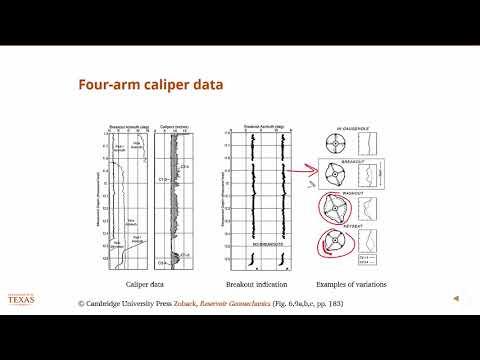 Imaging breakouts, Reservoir Geomechanics free course