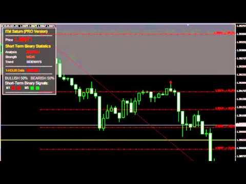 Binary trading australia youtube