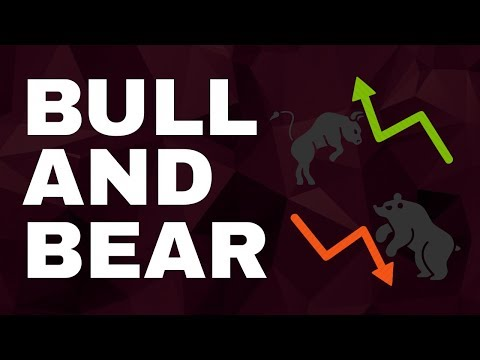 What is Bull and Bear market? - Animated