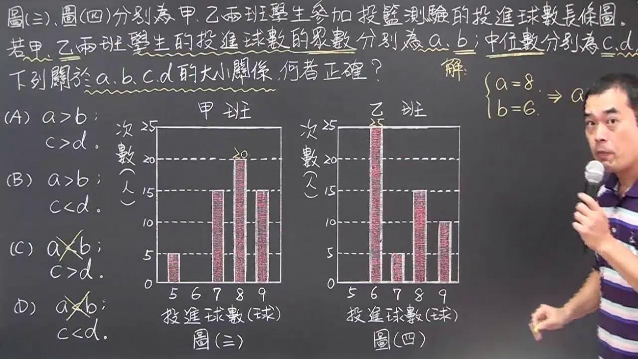 105年會考選擇題第7題:眾數與中位數的應用(昭文老師講解) - YouTube