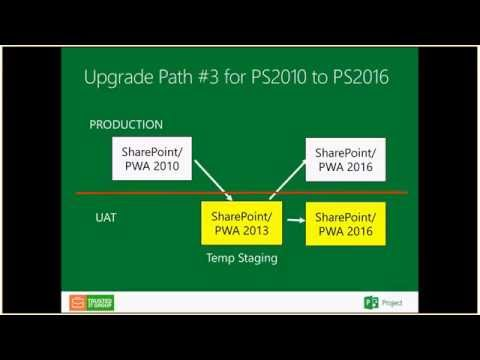 Migration Architecture, Strategy and Process for Upgrading to Project Server 2016