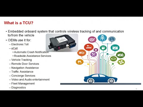 The Future of Telematics: What Lies Ahead for the Connected Car
