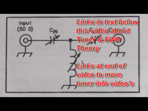How Antenna Tuners Work - KK4WW & N4USA