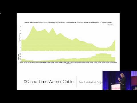 ISP Interconnection and its Impact on Consumer Internet Performance