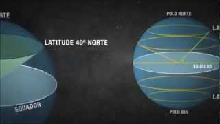 Latitude e longitude (vídeo aula de geografia)