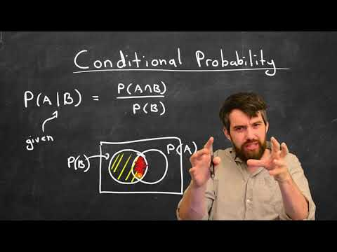 Intro to Conditional Probability