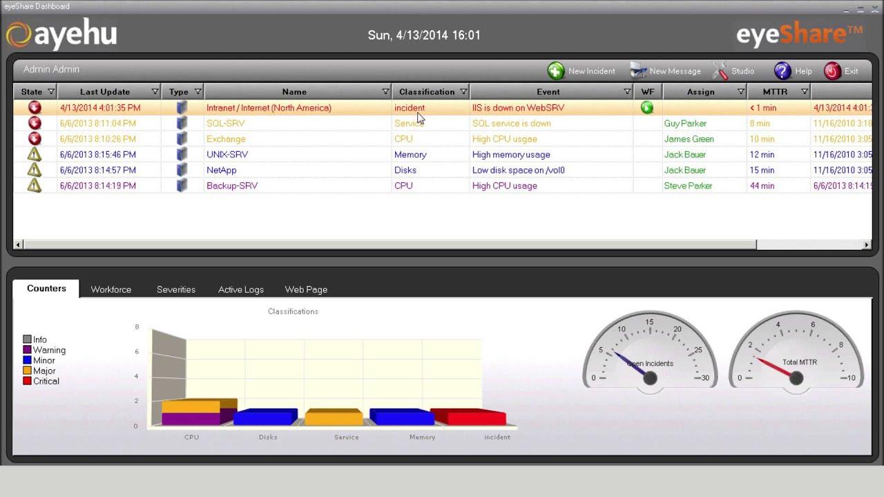 HP Service Manager Integration