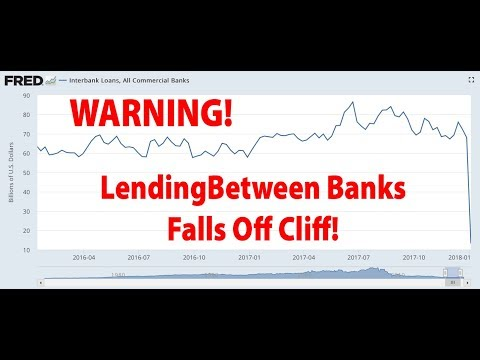 Interbank Lending Fall Off A Cliff - Market Alert 12th February 18