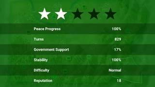 Rebel Inc. Distant Steppe (Level5) [Solution]