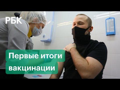 В России началась масштабная вакцинация от коронавируса