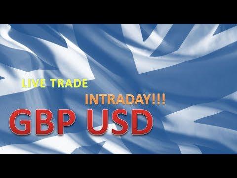 Hampir tidak Floating INTRADAY Trading GBPUSD - live Trade