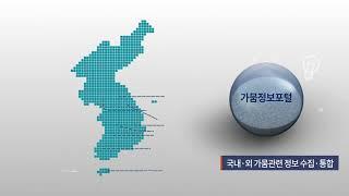 K-water 국가가뭄정보 포털 홍보동영상
