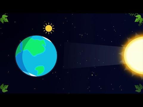 What causes seasons on Earth?   Star Walk Kids