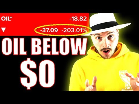 Oil Price is BELOW $0! Oil Prices Go Negative! What Now?