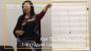 Самопознание | Урок самопознания