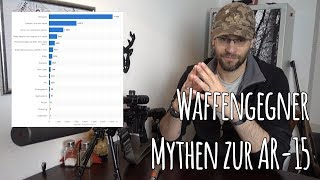 Mythen der Waffengegner über das AR15 - Let's Shoot #136