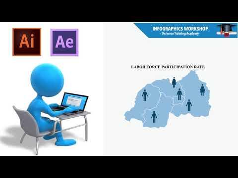 Infographics Workshop Advertising Post