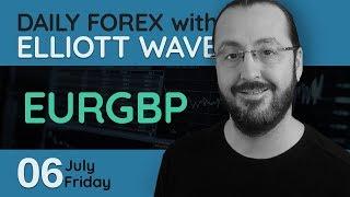 Forex Trade Setups (06 July 2018) - EURGBP