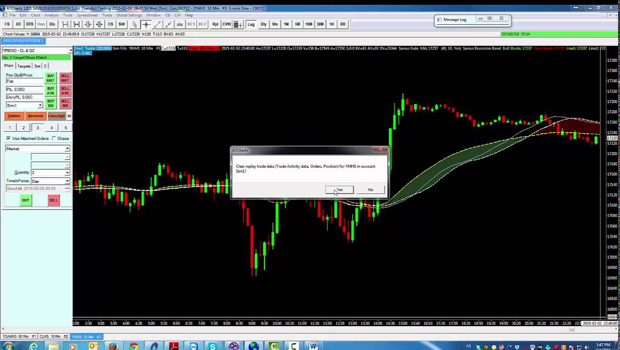 Signals 4 trading