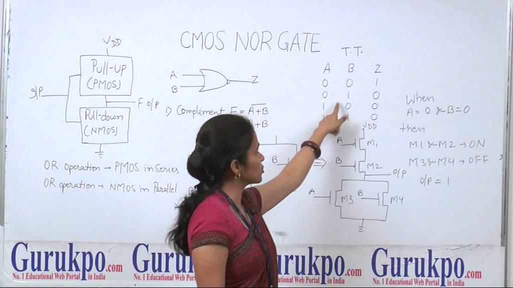 Circuitlab Mosfet Cmos Nor Gate