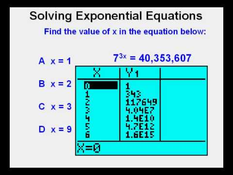 Solving Exponential Equations - YouTube