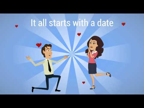 Irish Dating Sites