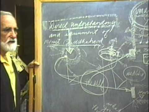 Direct Understanding and The Attainment of Buddhahood - Pierre Grimes (1998)