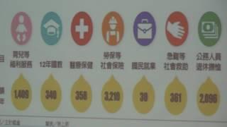 "Ping Xu, ""Basic Income Movement in Taiwan"" PT 1"