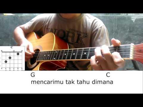 Seventeen - Kemarin ( Chord Gitar + Lirik Lgu )