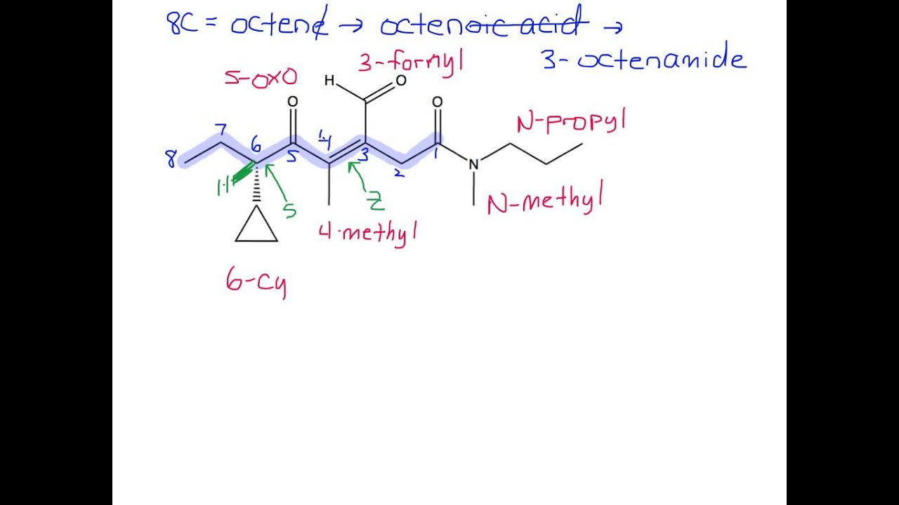 Nomenclature of organic compounds|functional groups|types of.
