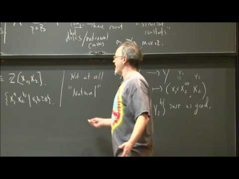 Canonical coordinates for Calabi Yau manifolds I - Sean Keel