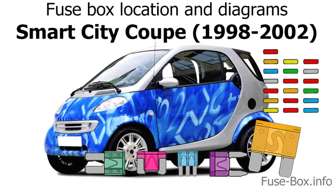 hight resolution of fuse box location and diagrams smart city coupe 1998 2002 youtubefuse box location and