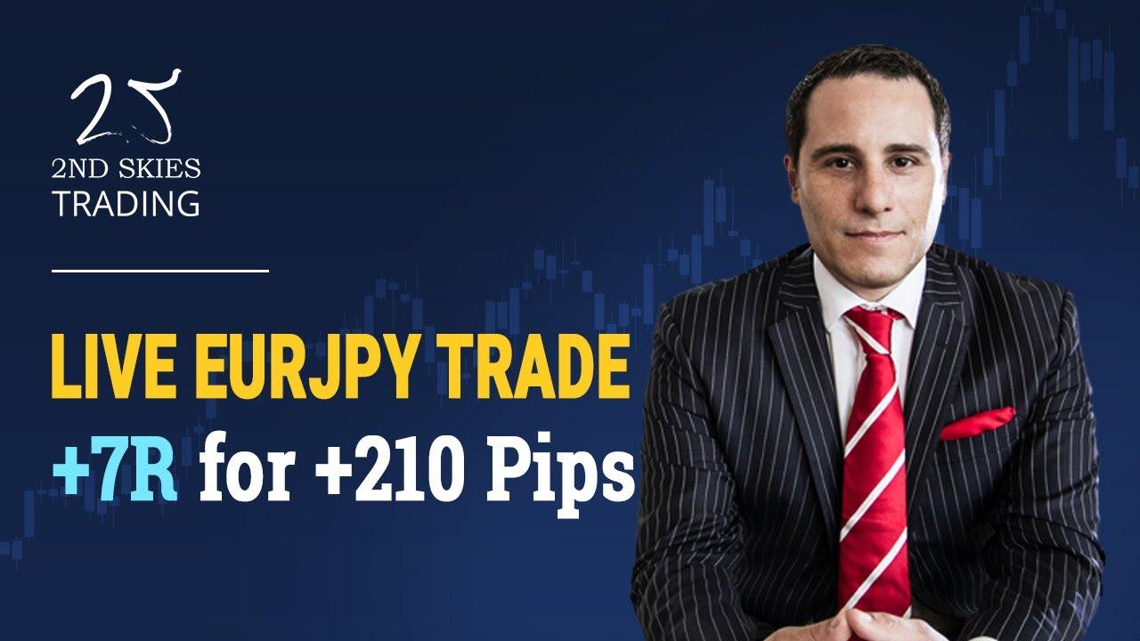 2ndskies forex price action