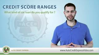 The Credit Scores Needed for Approval